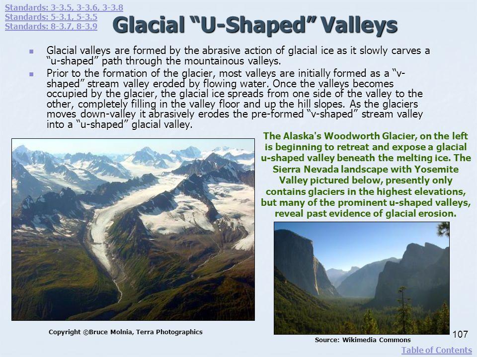 Glacial U-Shaped Valleys