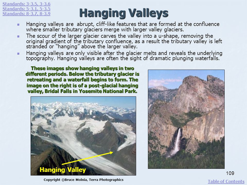 Hanging Valleys Hanging Valley