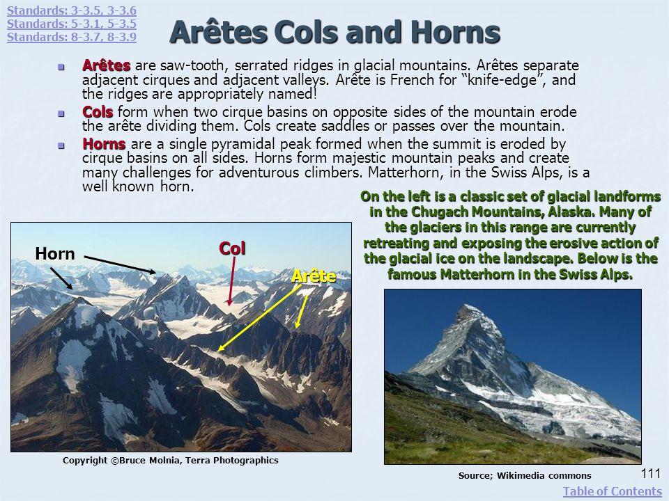 Arêtes Cols and Horns Col Horn Arête