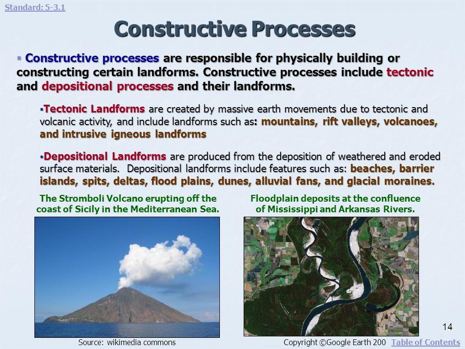Constructive Processes