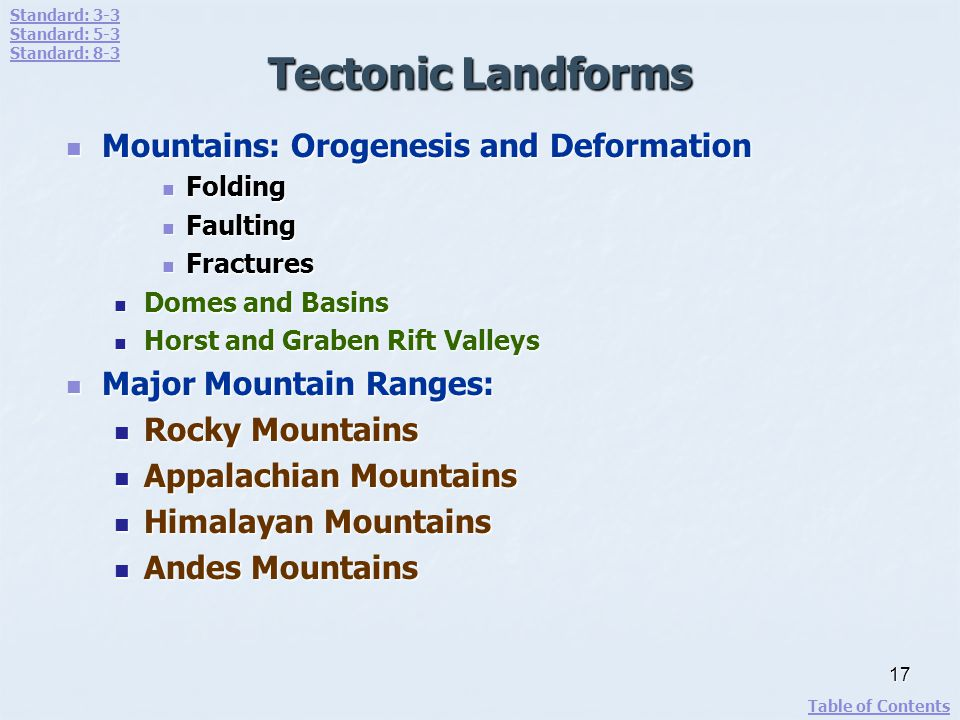 Tectonic Landforms Mountains: Orogenesis and Deformation