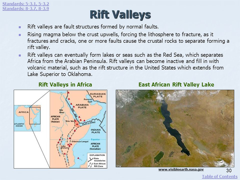 Standards: 5-3.1, 5-3.2 Standards: 8-3.7, 8-3.9. Rift Valleys. Rift valleys are fault structures formed by normal faults.