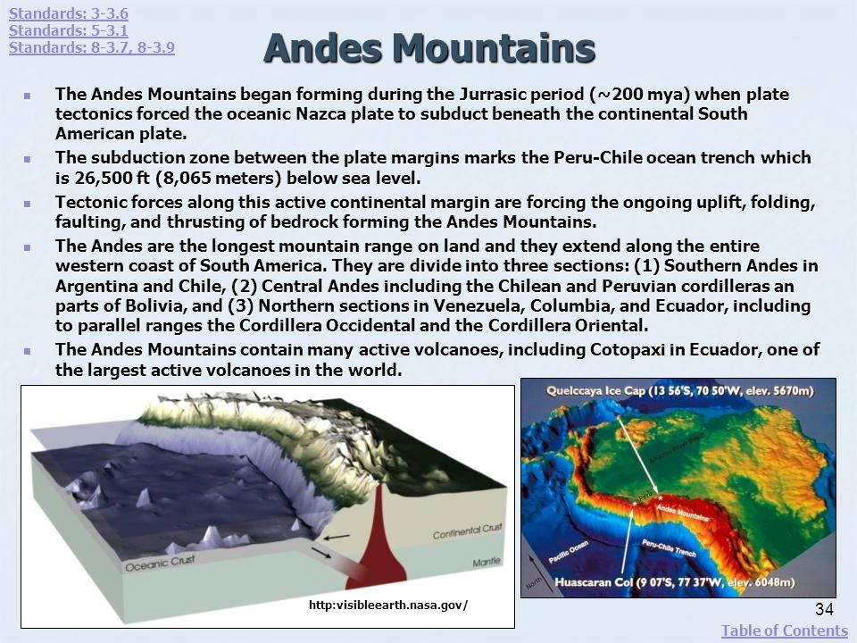 Standards: 3-3.6 Standards: 5-3.1. Standards: 8-3.7, 8-3.9. Andes Mountains.