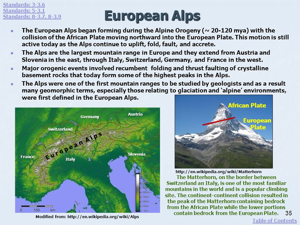 Standards: 3-3.6 Standards: 5-3.1. Standards: 8-3.7, 8-3.9. European Alps.