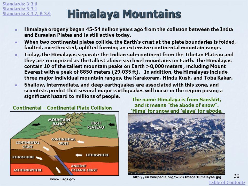 Standards: 3-3.6 Standards: 5-3.1. Standards: 8-3.7, 8-3.9. Himalaya Mountains.