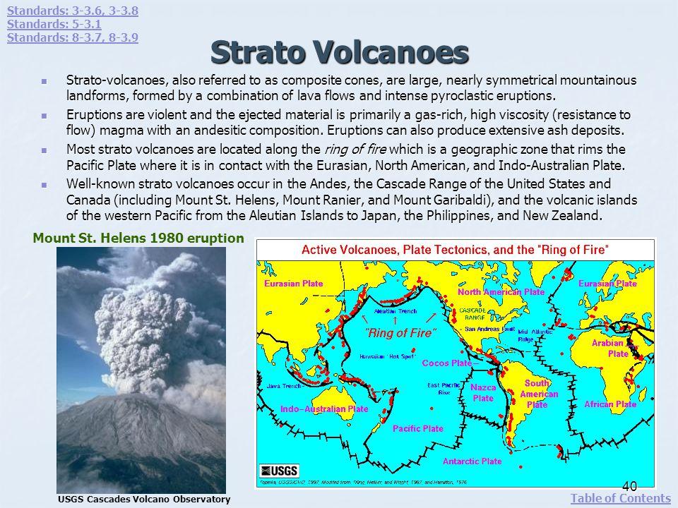 Mount St. Helens 1980 eruption