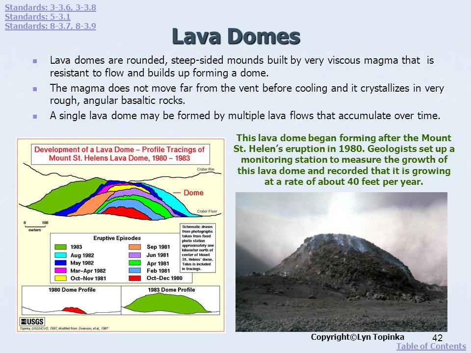 Standards: 3-3.6, 3-3.8 Standards: 5-3.1. Standards: 8-3.7, 8-3.9. Lava Domes.
