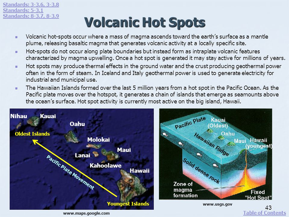 Standards: 3-3.6, 3-3.8 Standards: 5-3.1. Standards: 8-3.7, 8-3.9. Volcanic Hot Spots.