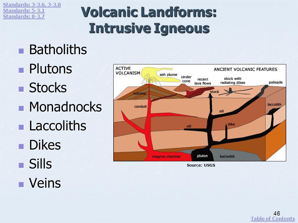 Volcanic Landforms: Intrusive Igneous