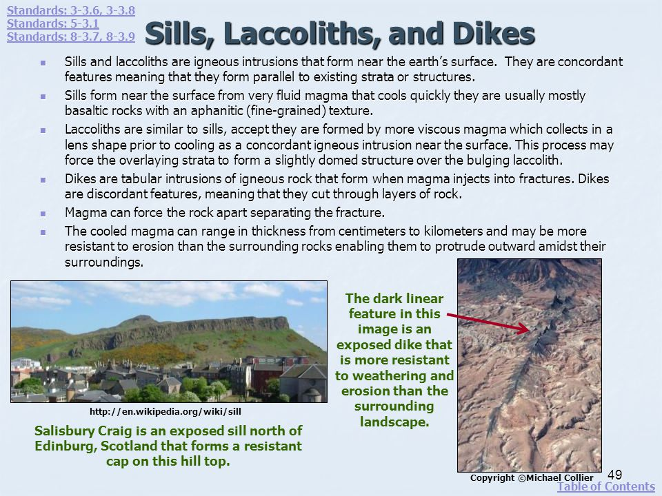 Sills, Laccoliths, and Dikes