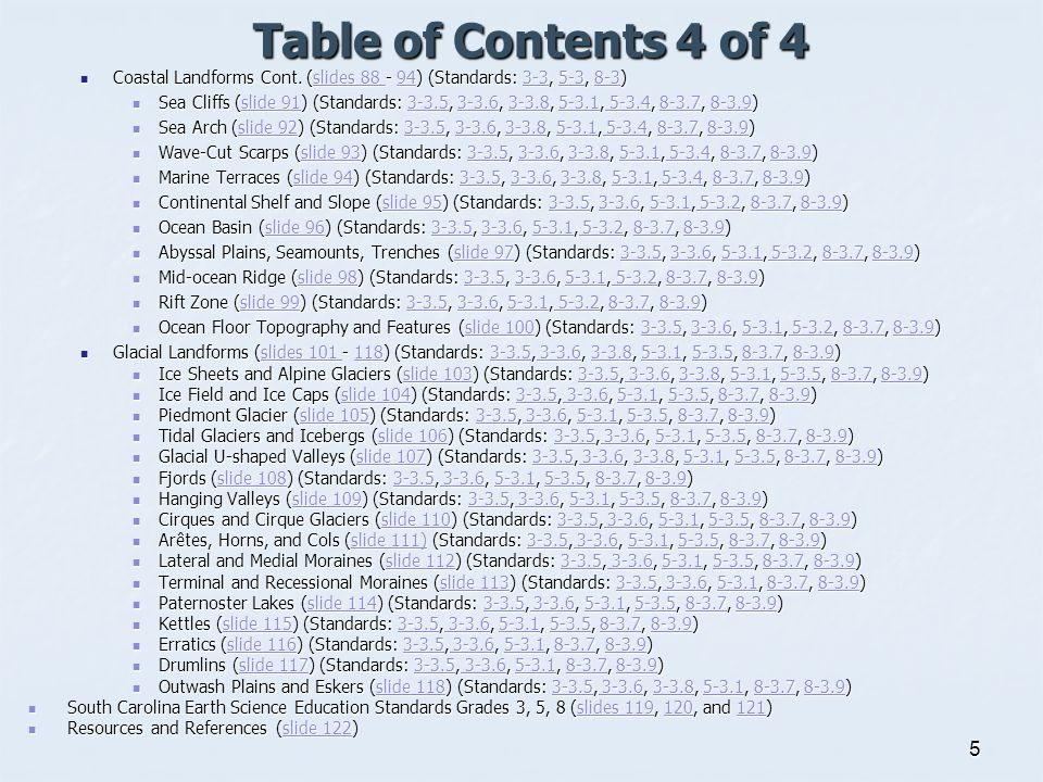 Table of Contents 4 of 4 Coastal Landforms Cont. (slides 88 - 94) (Standards: 3-3, 5-3, 8-3)