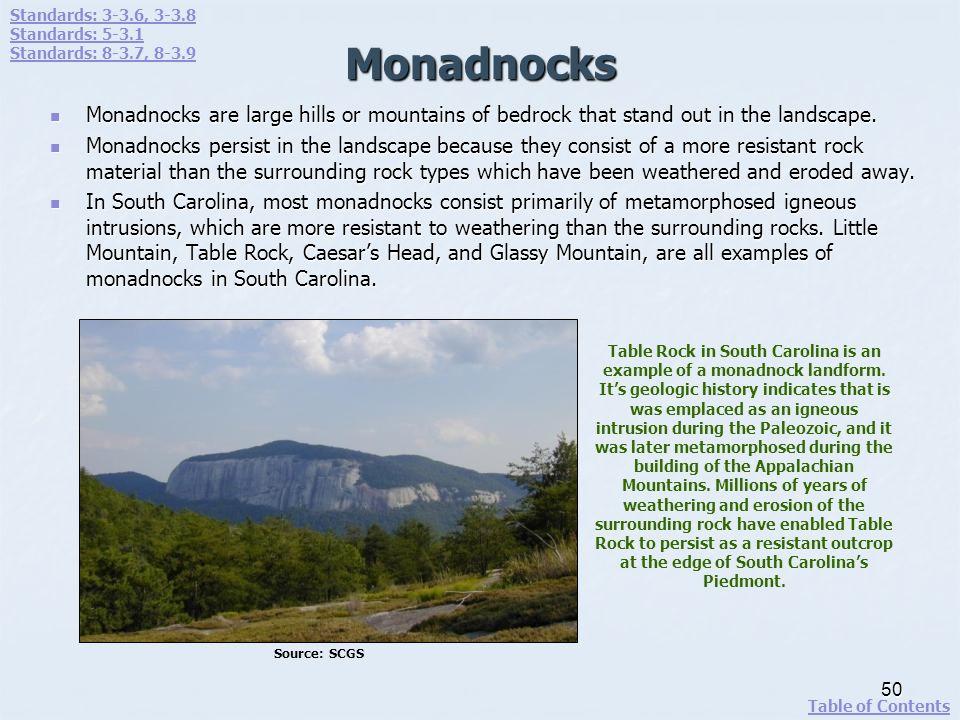 Standards: 3-3.6, 3-3.8 Standards: 5-3.1. Standards: 8-3.7, 8-3.9. Monadnocks.