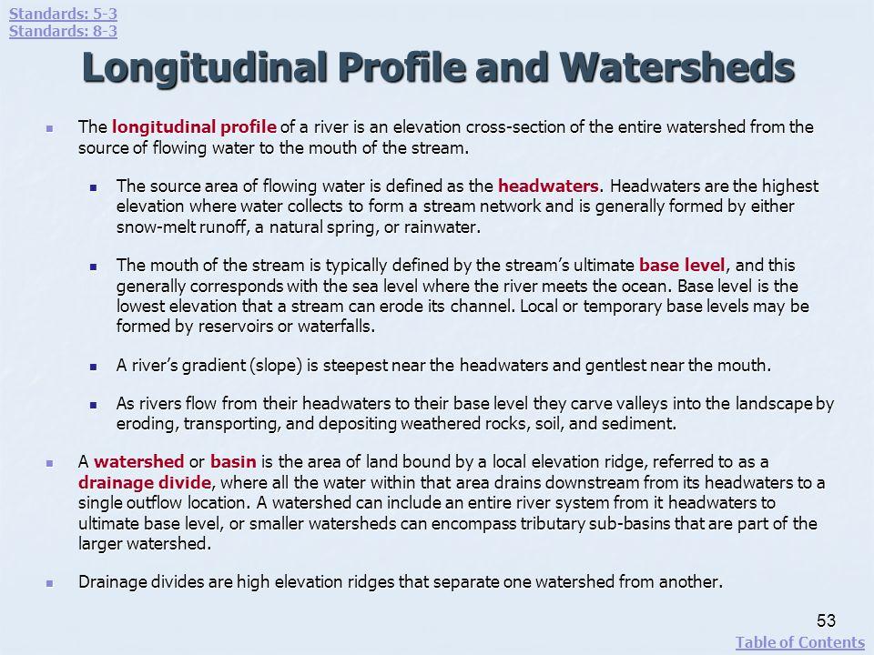 Longitudinal Profile and Watersheds