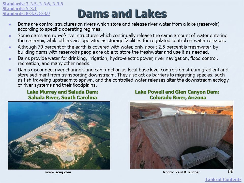 Lake Powell and Glen Canyon Dam: Colorado River, Arizona