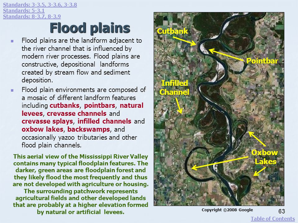 Flood plains Cutbank Pointbar Infilled Channel Oxbow Lakes