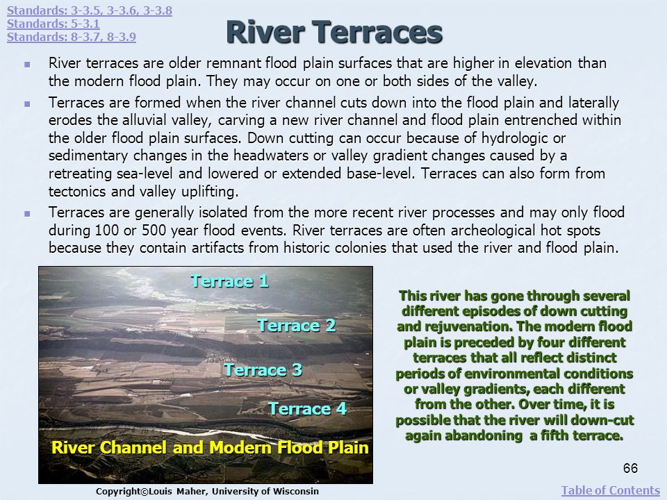 River Terraces Terrace 1 Terrace 2 Terrace 3 Terrace 4