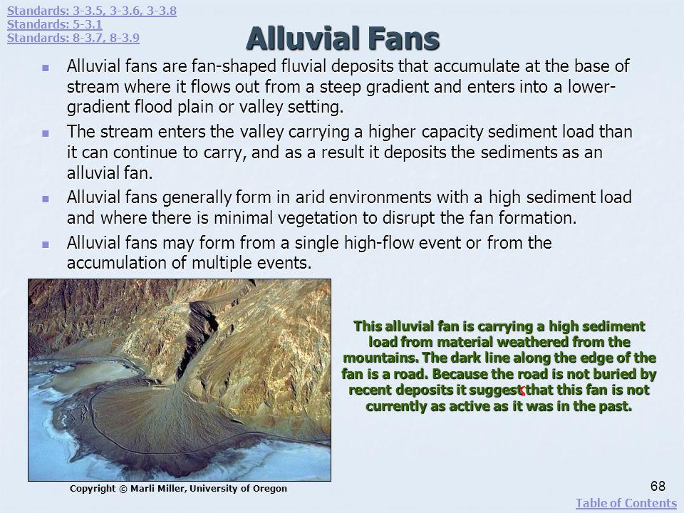 Standards: 3-3.5, 3-3.6, 3-3.8 Standards: 5-3.1. Standards: 8-3.7, 8-3.9. Alluvial Fans.
