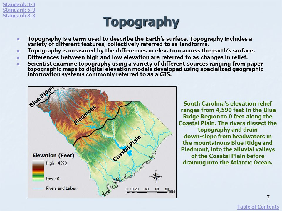 Topography landforms and geomorphology ppt download for Ocean floor features definition