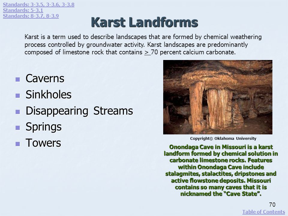 Karst Landforms Caverns Sinkholes Disappearing Streams Springs Towers