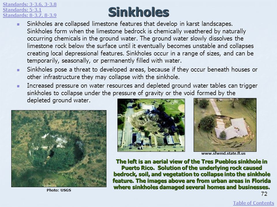 Sinkholes Standards: 3-3.6, 3-3.8. Standards: 5-3.1. Standards: 8-3.7, 8-3.9.