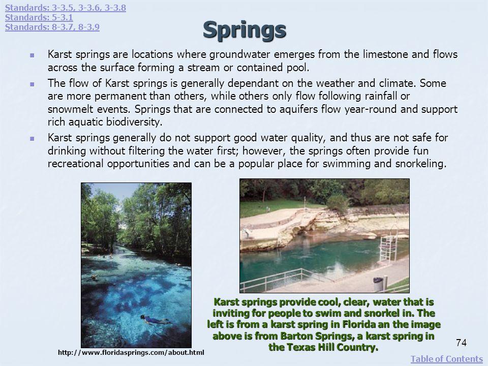 Springs Standards: 3-3.5, 3-3.6, 3-3.8. Standards: 5-3.1. Standards: 8-3.7, 8-3.9.