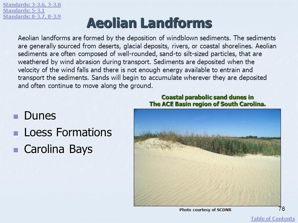 Aeolian Landforms Dunes Loess Formations Carolina Bays