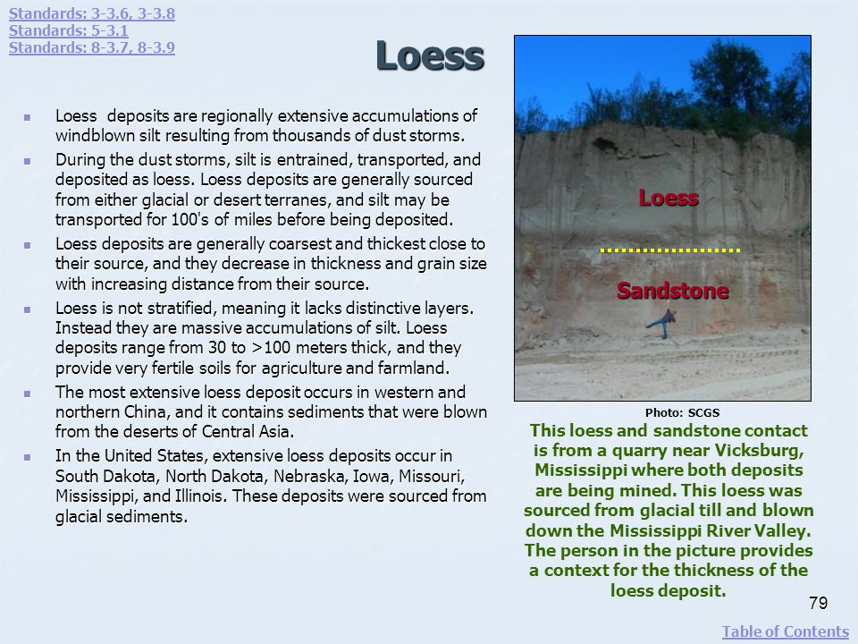 Standards: 3-3.6, 3-3.8 Standards: 5-3.1. Standards: 8-3.7, 8-3.9. Loess. Loess. Sandstone.