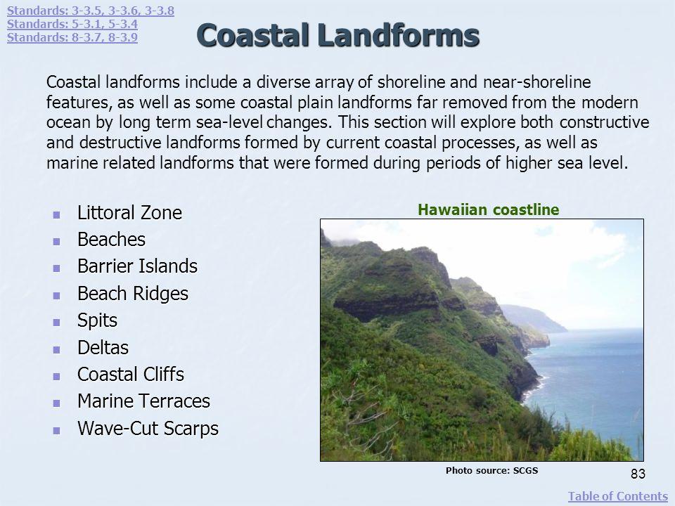 Coastal Landforms Littoral Zone Beaches Barrier Islands Beach Ridges