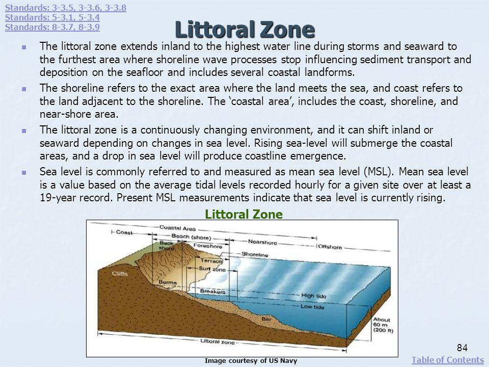 Littoral Zone Littoral Zone
