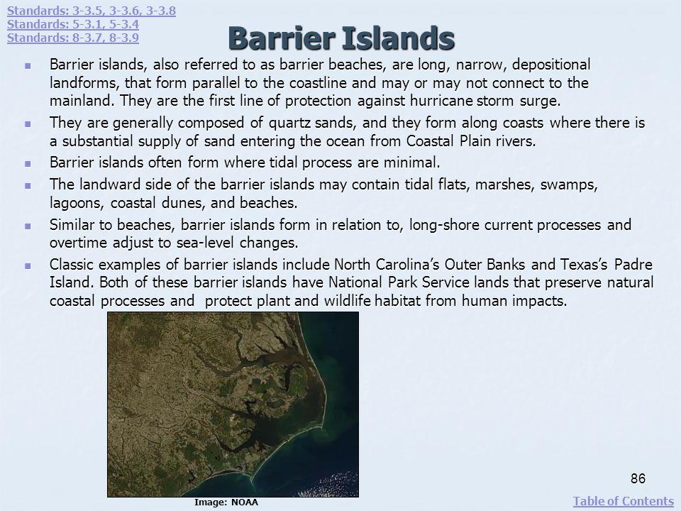 Standards: 3-3.5, 3-3.6, 3-3.8 Standards: 5-3.1, 5-3.4. Standards: 8-3.7, 8-3.9. Barrier Islands.