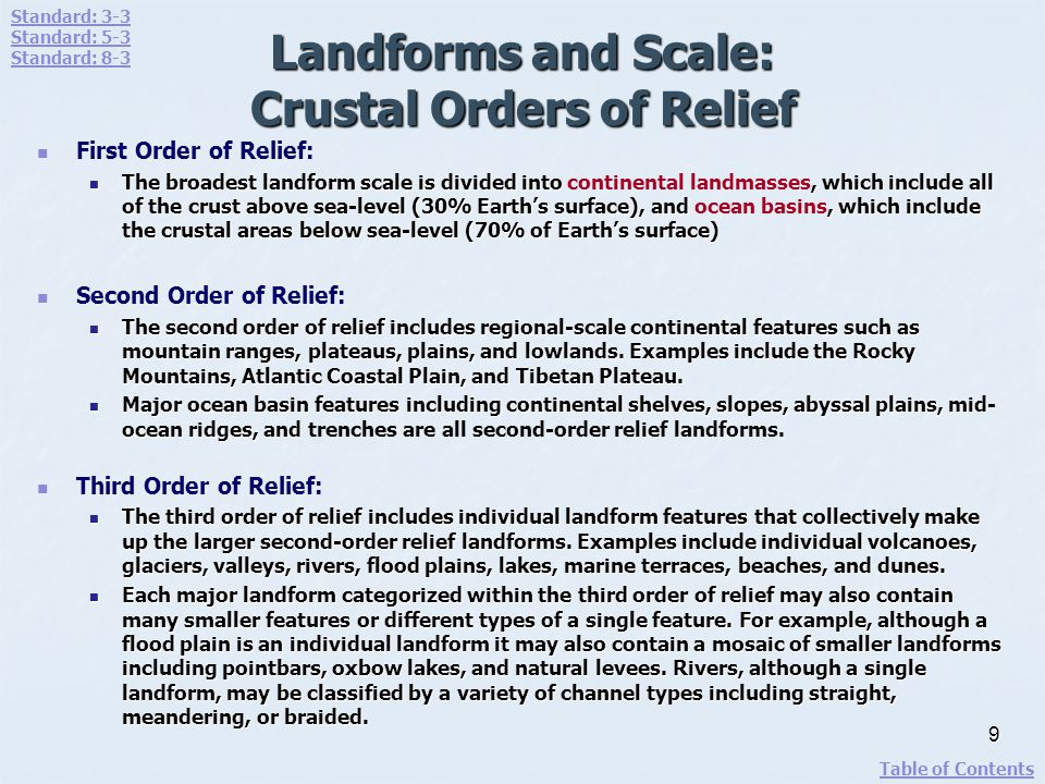Landforms and Scale: Crustal Orders of Relief