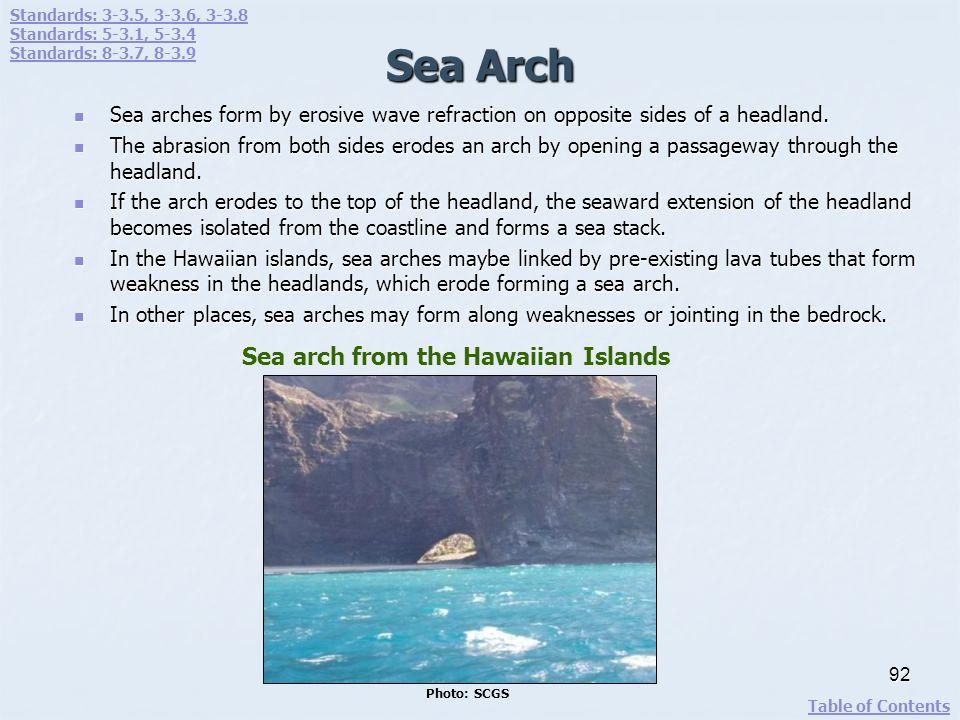 Sea Arch Sea arch from the Hawaiian Islands