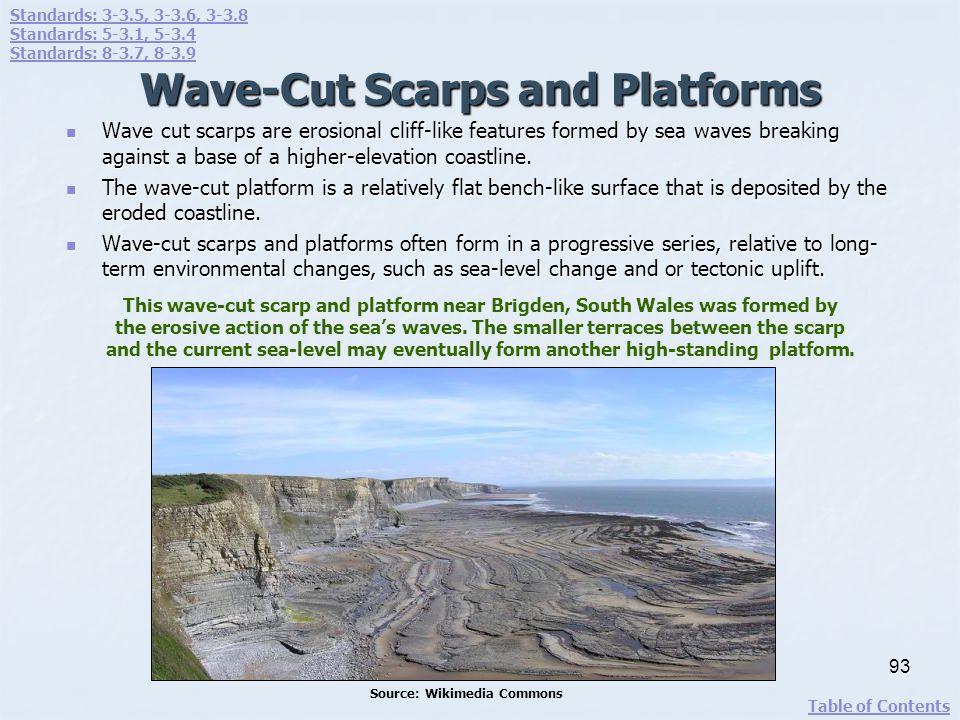Wave-Cut Scarps and Platforms