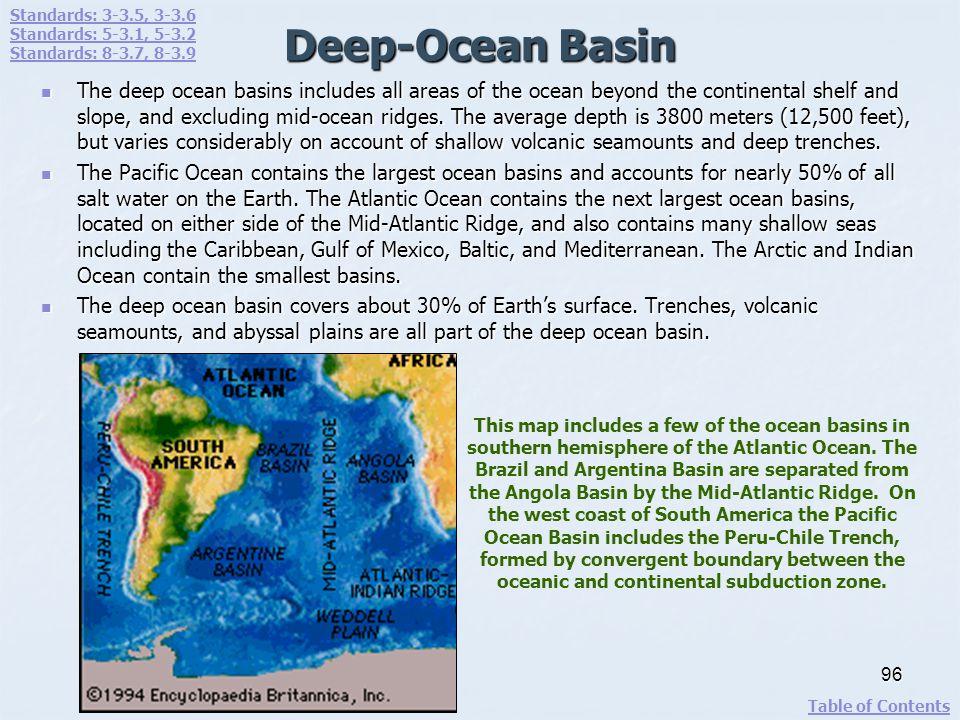 Standards: 3-3.5, 3-3.6 Standards: 5-3.1, 5-3.2. Standards: 8-3.7, 8-3.9. Deep-Ocean Basin.