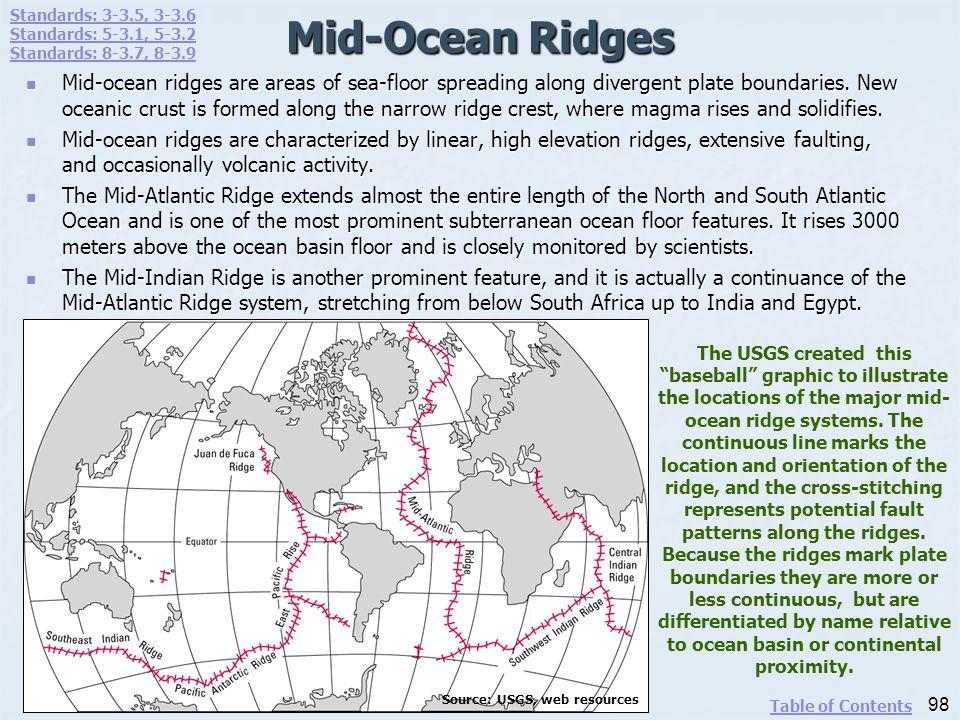 Standards: 3-3.5, 3-3.6 Standards: 5-3.1, 5-3.2. Standards: 8-3.7, 8-3.9. Mid-Ocean Ridges.