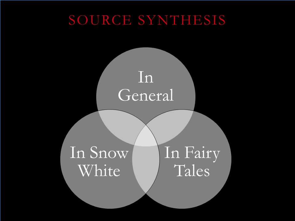Source synthesis In General In Fairy Tales In Snow White