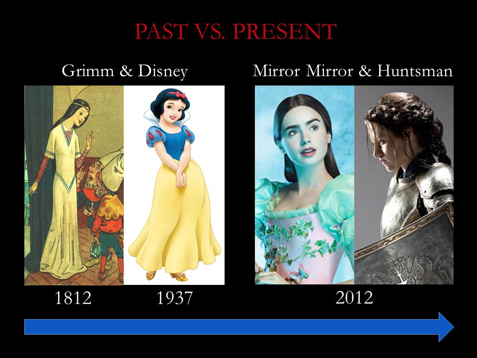 PAST VS. PRESENT Grimm & Disney Mirror Mirror & Huntsman 1812 1937 2012