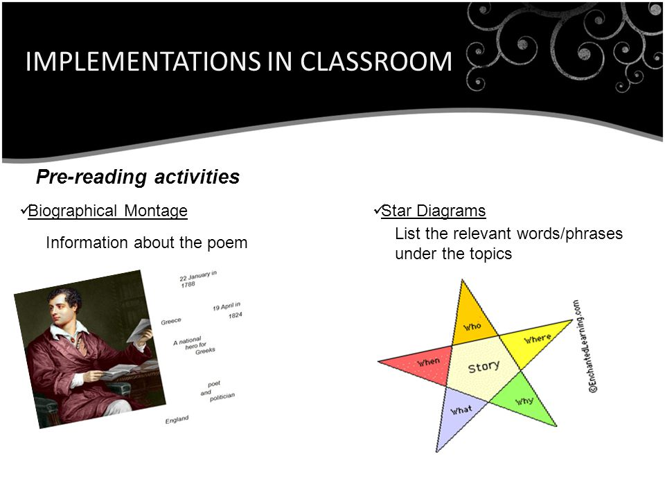 IMPLEMENTATIONS IN CLASSROOM