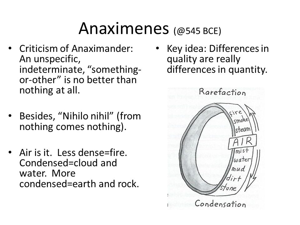 Anaximenes (@545 BCE) Criticism of Anaximander: An unspecific, indeterminate, something-or-other is no better than nothing at all.