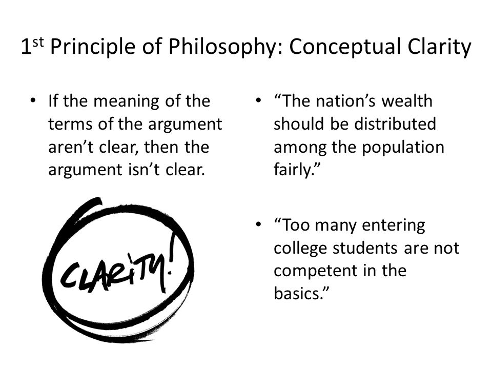 1st Principle of Philosophy: Conceptual Clarity