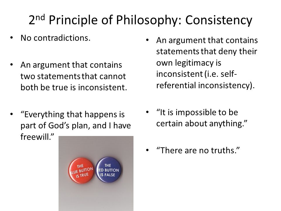 2nd Principle of Philosophy: Consistency