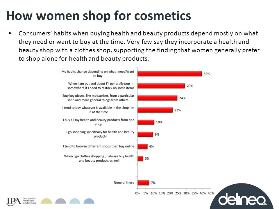 How women shop for cosmetics