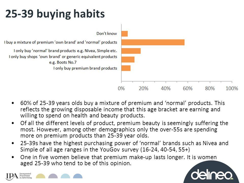 25-39 buying habits