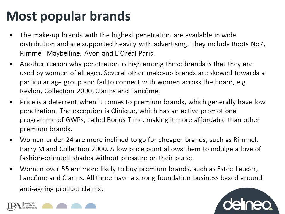Most popular brands