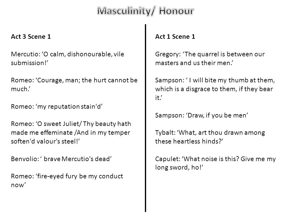 Masculinity/ Honour Act 3 Scene 1
