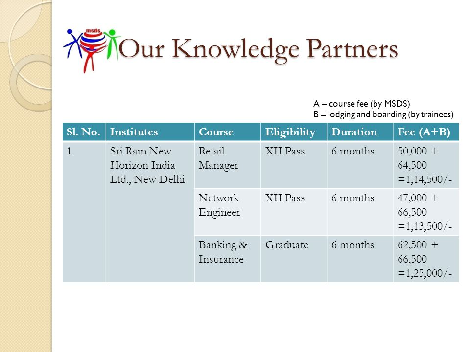 Our Knowledge Partners