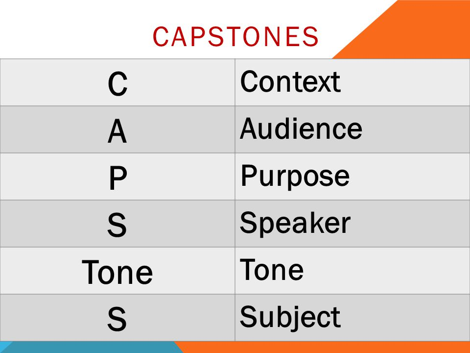 CAPSToneS C Context A Audience P Purpose S Speaker Tone Subject