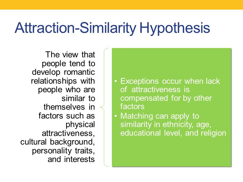 Attraction-Similarity Hypothesis