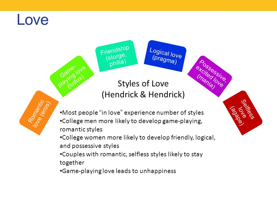 Love Styles of Love (Hendrick & Hendrick)