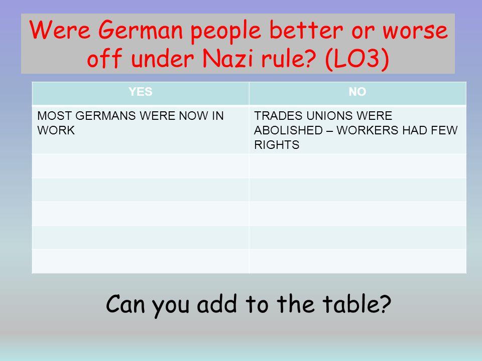 Were German people better or worse off under Nazi rule (LO3)